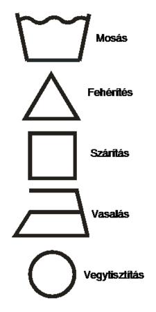 Kezelési alapjelképek, Wikipédia